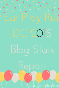 Year End Blogging Stats: 2015 Pt 1