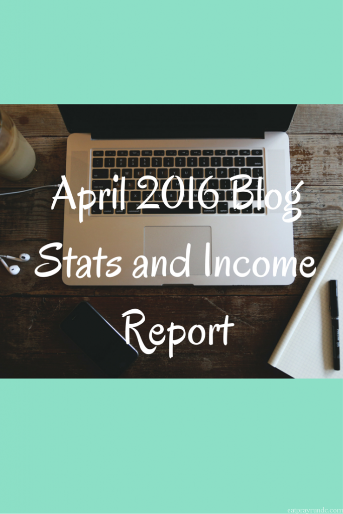 April 2016 Blog Stats and Income Report